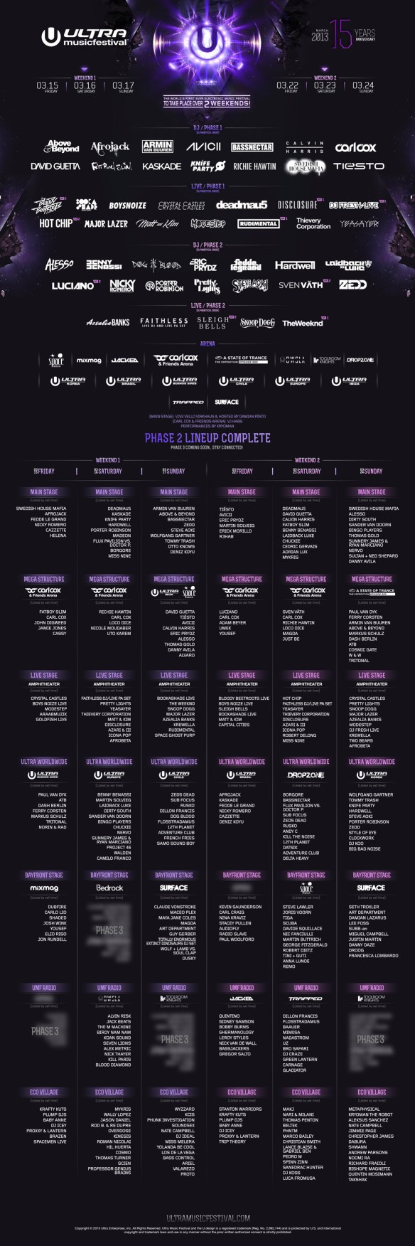 complete lineup and stage schedule for Ultra 2013 in miami