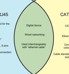 standard cat5 network wiring diagram plug [ 1280 x 720 Pixel ]