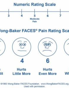 The wong baker faces pain rating scale courtesy of was also reassessing assessment how numeric became so rh whyy