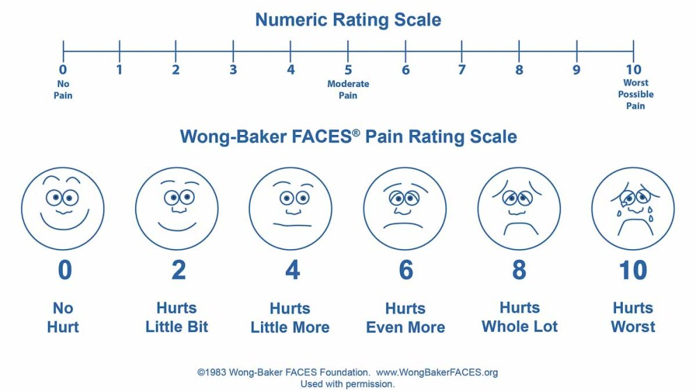 medium resolution of reassessing the assessment of pain how the numeric scale became so popular in health care whyy