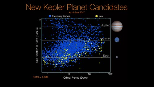 small resolution of 219 new planets have been revealed by nasa in its eighth kepler catalogue wired uk