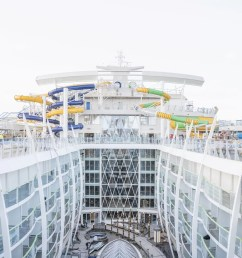the dizzying story of symphony of the seas the largest and most cruise ship inside diagram [ 3240 x 2160 Pixel ]