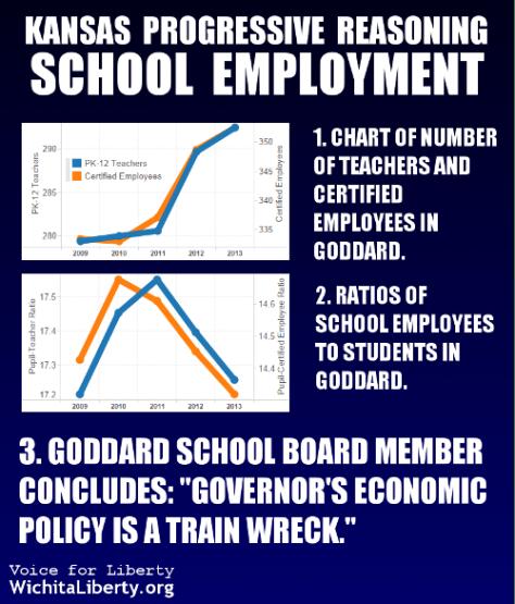 Goddard logic school employment