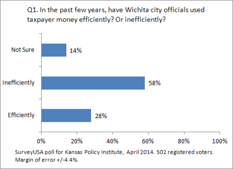 kansas-policy-institute-2014-04-q01-01