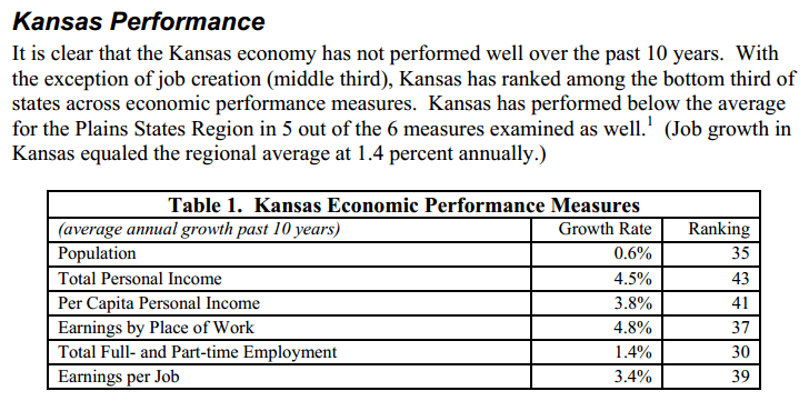 Kansas Economic Performance, from Center for Economic Development and Business Research at Wichita State University, September 2005