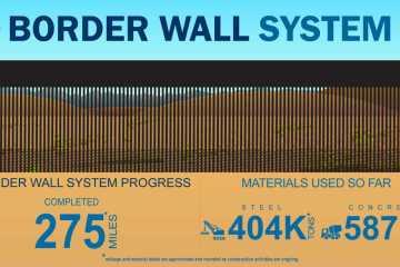Border wall procedures criticized