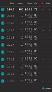 ErgZone. 100 m SkiErg på 18,5 s. Motstånd 10.