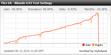 Forex Flex EA - Live Account Statement With Forex Flex Expert Advisor Using Default With Close TDI Strategy - Real Stats Added In 2018