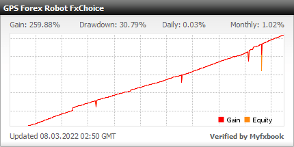 Gps forex ea review
