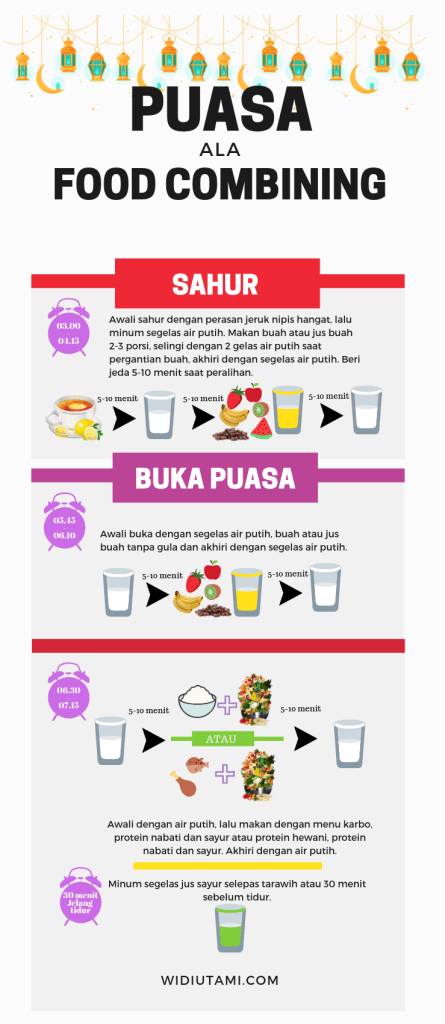 Buka Puasa Ala Food Combining