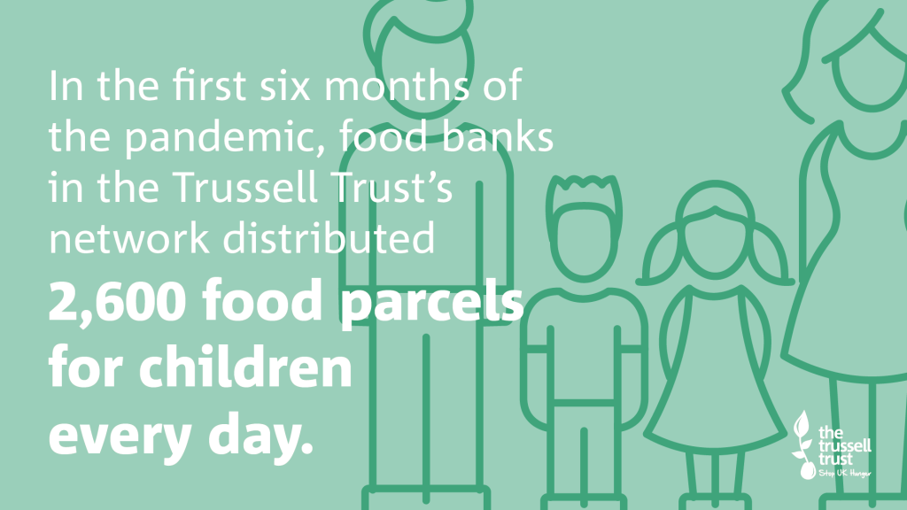 2,600 food parcels were provided for children every day.