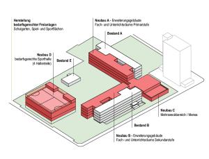 Bedarfsprogramm für die Blumen-Weerth-Gemeinschaftsschule, 10243 Berlin-Friedrichshain