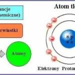 Terapie  polami magnetycznymi