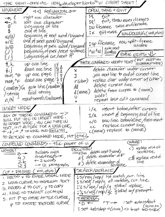 vi intro — the cheat sheet method (via: IBM developerworks