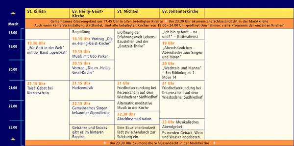 Alle Kirchen, alle Programmpunkte: Die Nacht der Kirchen in Wiesbaden.