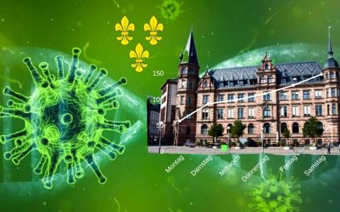 Coronavirus 27. März, Bild Pixabay, bearbeitet Wiesbaden lebt!