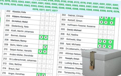 Liste der Kommunalwahl 2021