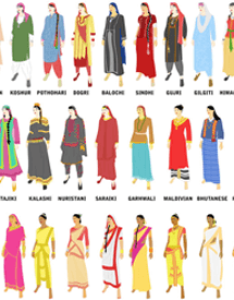 also traditional costume and dress styles in different states of india rh wifd