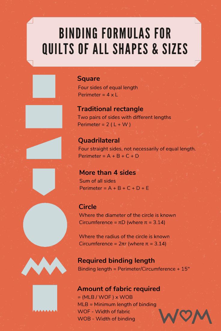 quilt binding formulas infographic