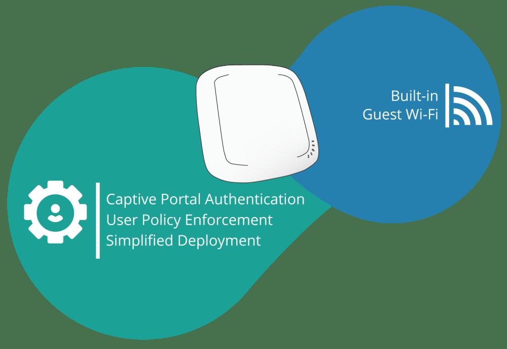 medium resolution of all in one wireless hotspot gateway