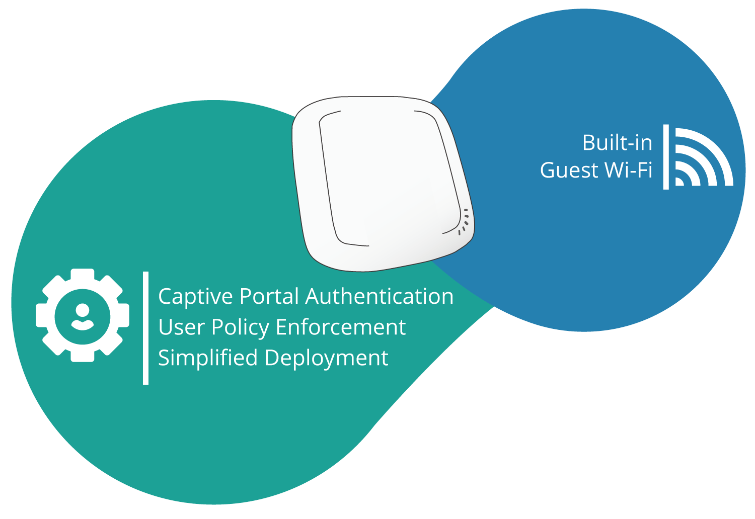 hight resolution of all in one wireless hotspot gateway