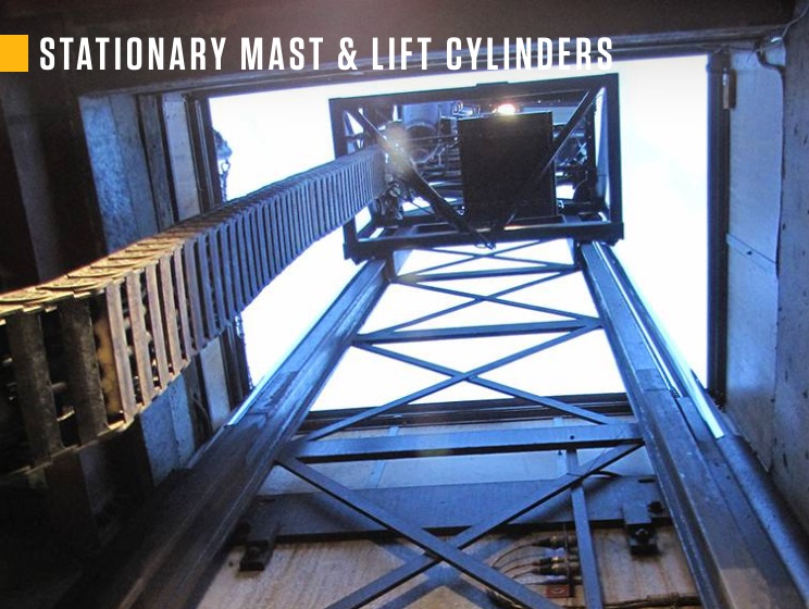 Wiggins Lift—custom engineering and manufacturing to meet your unique material-handling needs