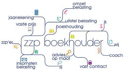 infographic zzp boekhouder