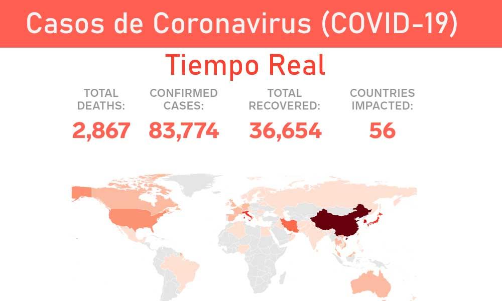 coronavirus-covid19-mexico-confirmado