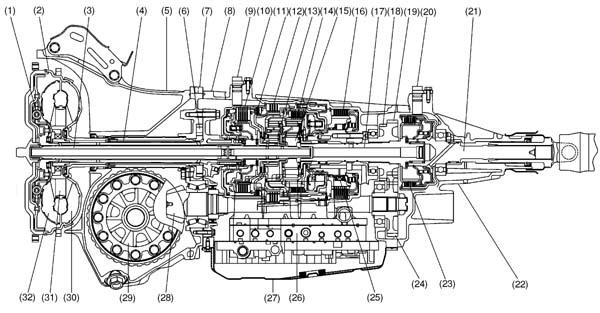 Инструкция По Автоматической Коробке Subaru Legasy B4