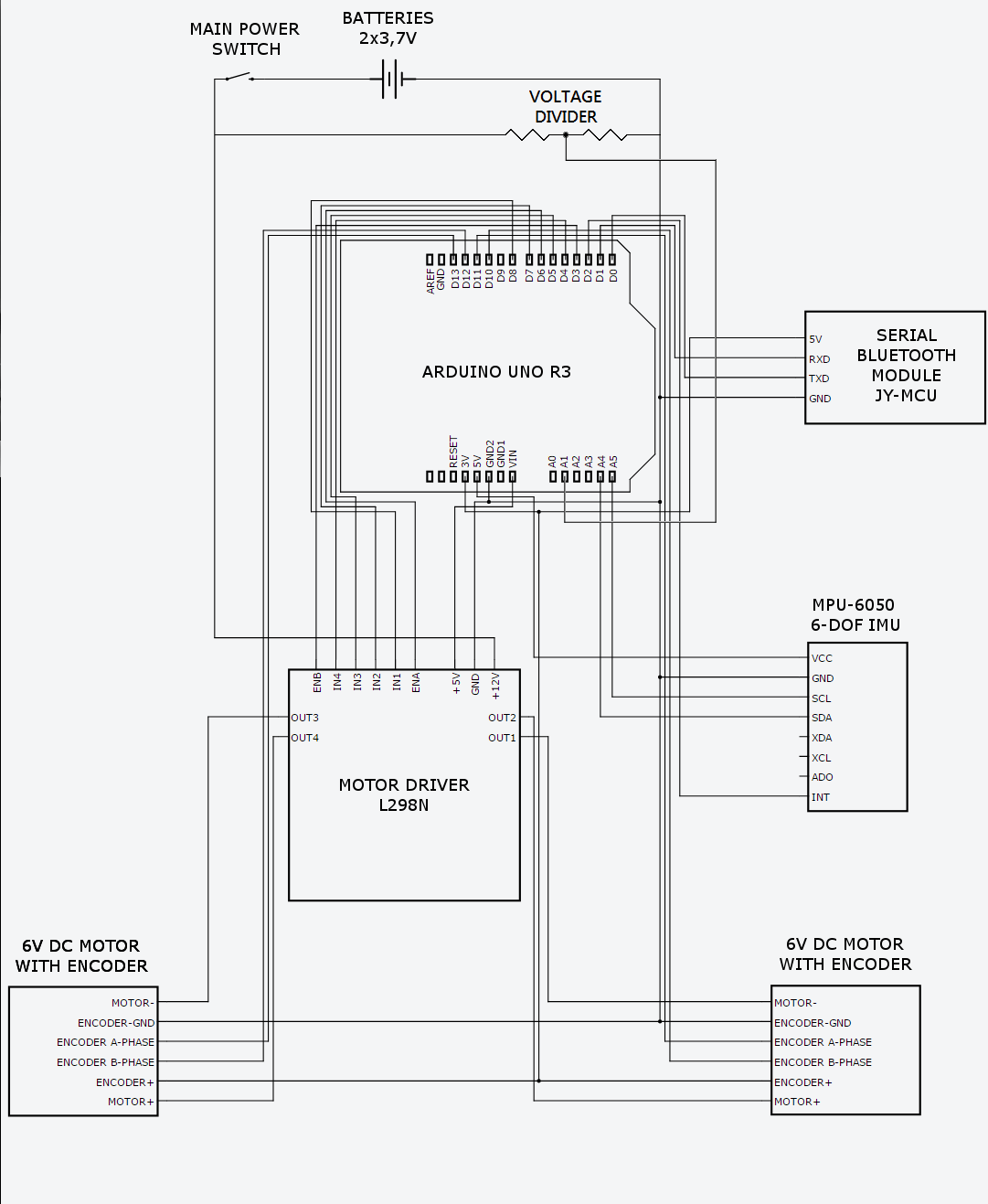 small resolution of png file wiring png