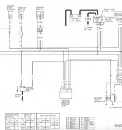 wiring diagram for honda crf150r wiring diagram sys wiring diagram for honda crf150r wiring diagram insider [ 2760 x 2163 Pixel ]