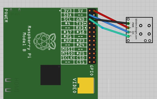 Raspberry Pi Wiring A Blinkm