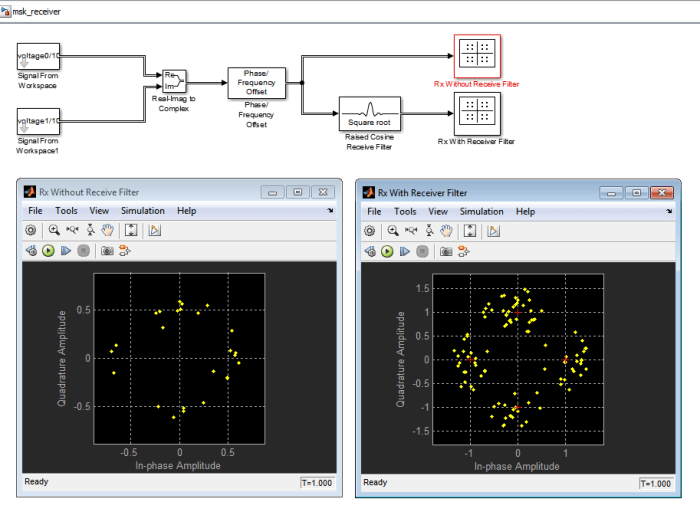 Furthermore Constellation Diagram Matlab On Qam Block Diagram