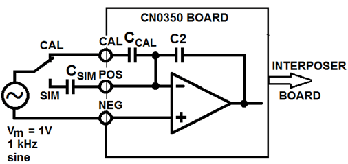 CN0350 Software User Guide [Analog Devices Wiki]