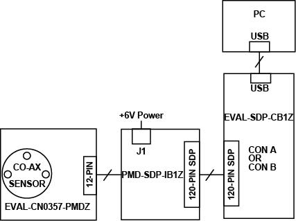 dc barrel power jack connector dc plug connectors wiring