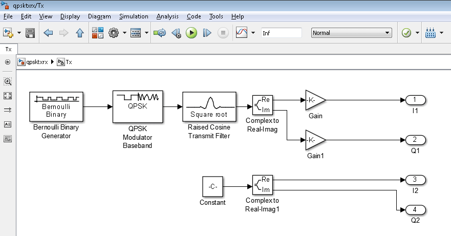 qpsk transmitter and receiver block diagram gfs true coil wiring transmit receive example analog devices wiki