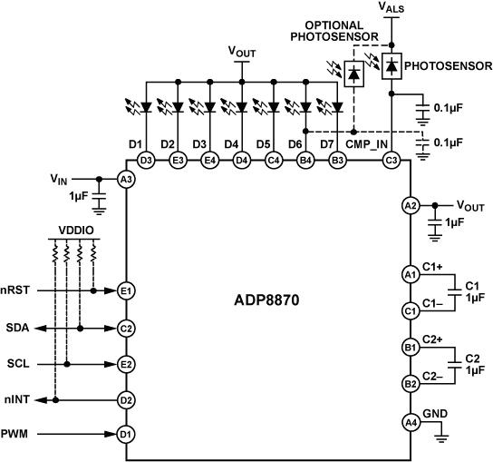ADP8870 Back-light LED Linux Driver [Analog Devices Wiki]