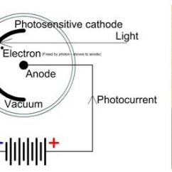 Simple Circuit Diagram Samsung Home Theater Wiring Photodiodes And Other Light Sensors [analog Devices Wiki]