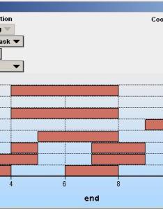 Gantt exampleg also charts analytica wiki rh wikialytica