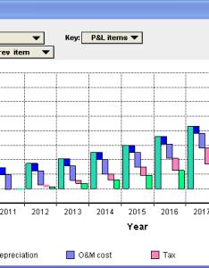 Waterfall chart exampleg also charts analytica wiki rh wikialytica