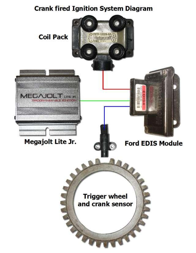 edis 4 wiring diagram 2006 cobalt stereo mjlj v4 vehicle installation guide autosport labs megajolt system jpg