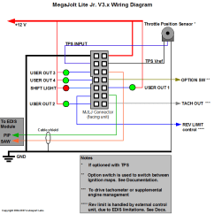 Edis 4 Wiring Diagram Ups Connection Mjlj V3 Vehicle Installation Guide Autosport Labs Harness Png