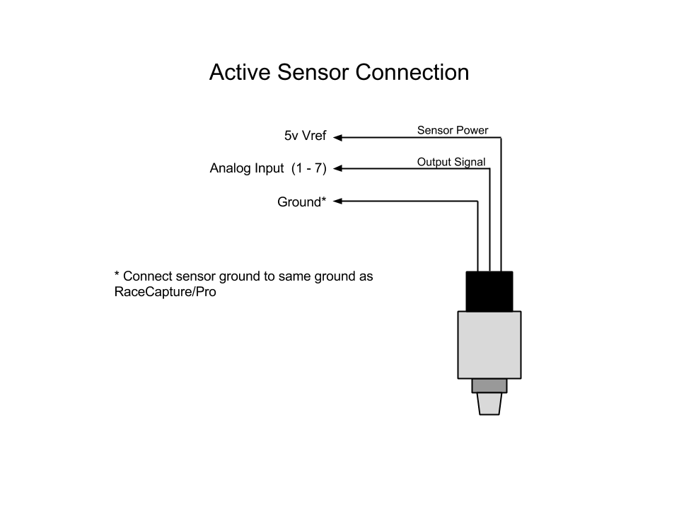 ashcroft pressure transducer wiring diagram 4age distributor 3 wire sensor : 37 images - diagrams ...