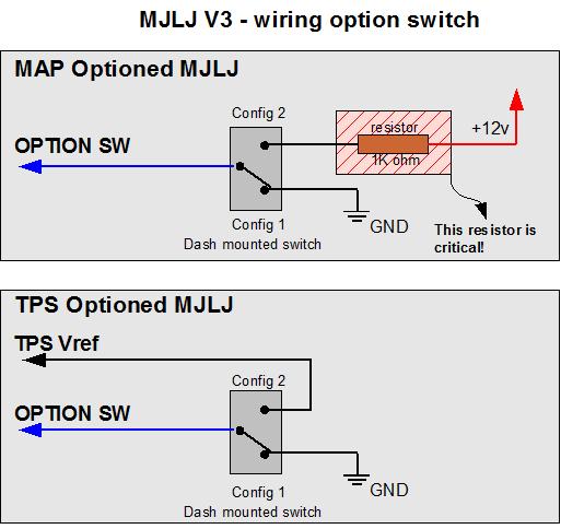 edis 4 wiring diagram 2003 yamaha r6 mjlj v3 vehicle installation guide autosport labs option switch png