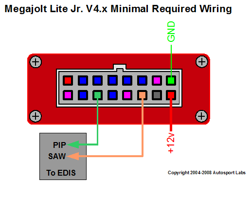 Jeep Cj7 Ignition Coil Wiring