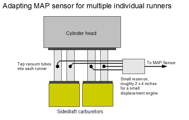 edis 4 wiring diagram goodman electric heat mjlj v3 vehicle installation guide autosport labs adapting map sensor for multiple runners balanced tubes png