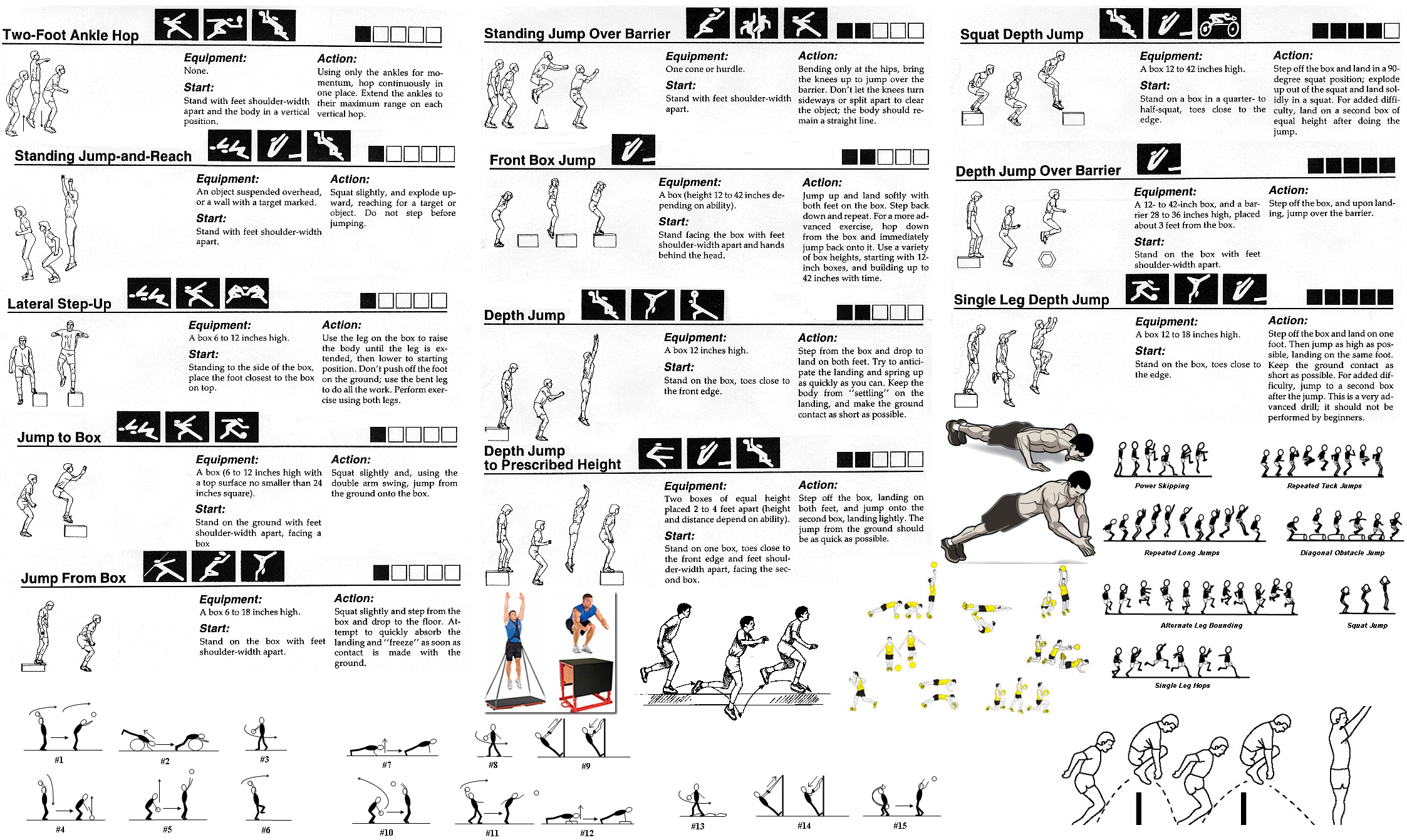High Jump Drills Workouts