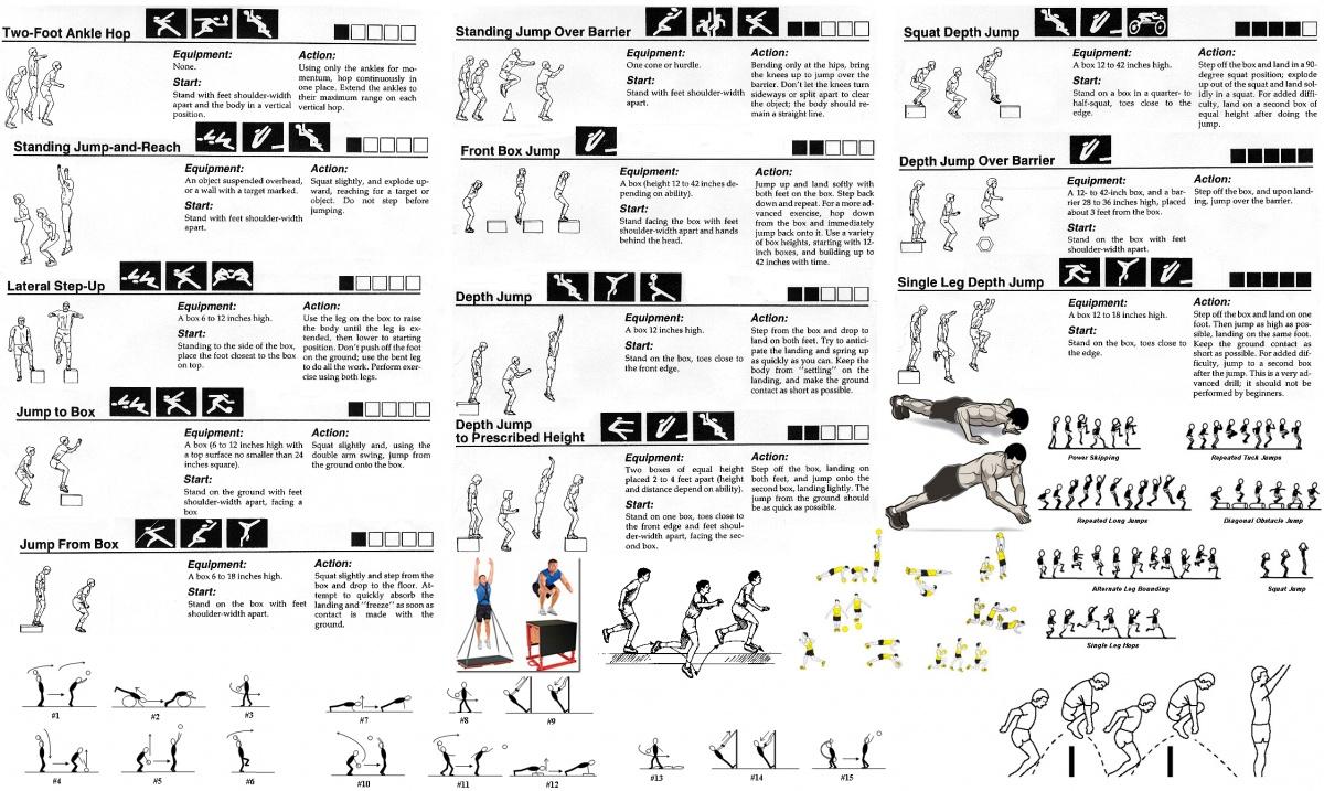 Sample Strength Training Program Monday Tuesday Wednesday