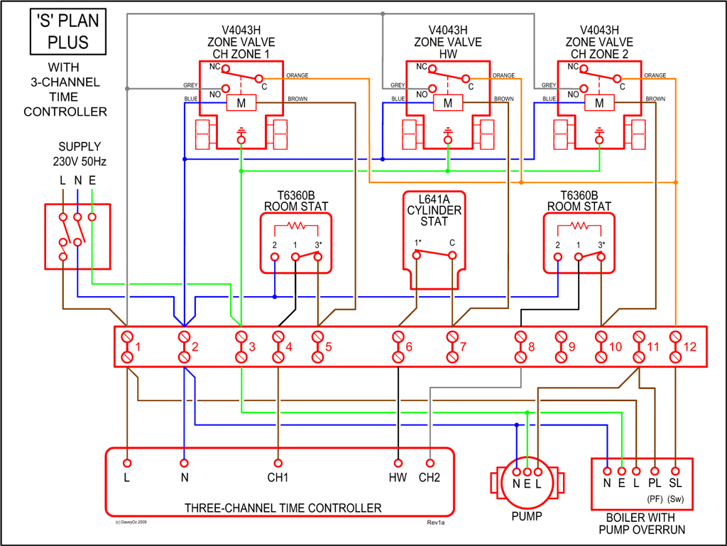heating wiring diagrams y plan different parts of plant diagram changes to control circuit question screwfix
