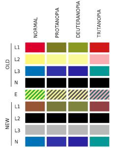 Wiring colour codes diywiki electric cable code uk colourblind colours also today diagram rh  ol kajmitj
